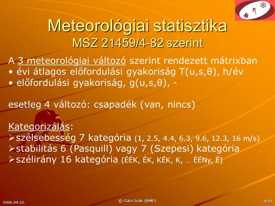 2006.04.12. © Gács Iván (BME) 4/12 Meteorológiai statisztika MSZ 21459/4-82 szerint A 3 meteorológiai változó szerint rendezett mátrixban évi átlagos