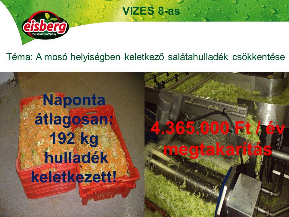 21 VIZES 8-as Kép2 Naponta átlagosan: 192 kg hulladék keletkezett.