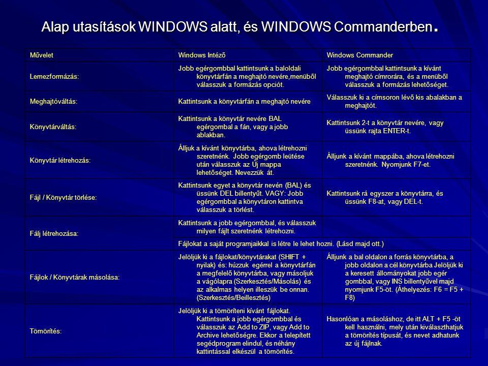 Alap utasítások WINDOWS alatt, és WINDOWS Commanderben.
