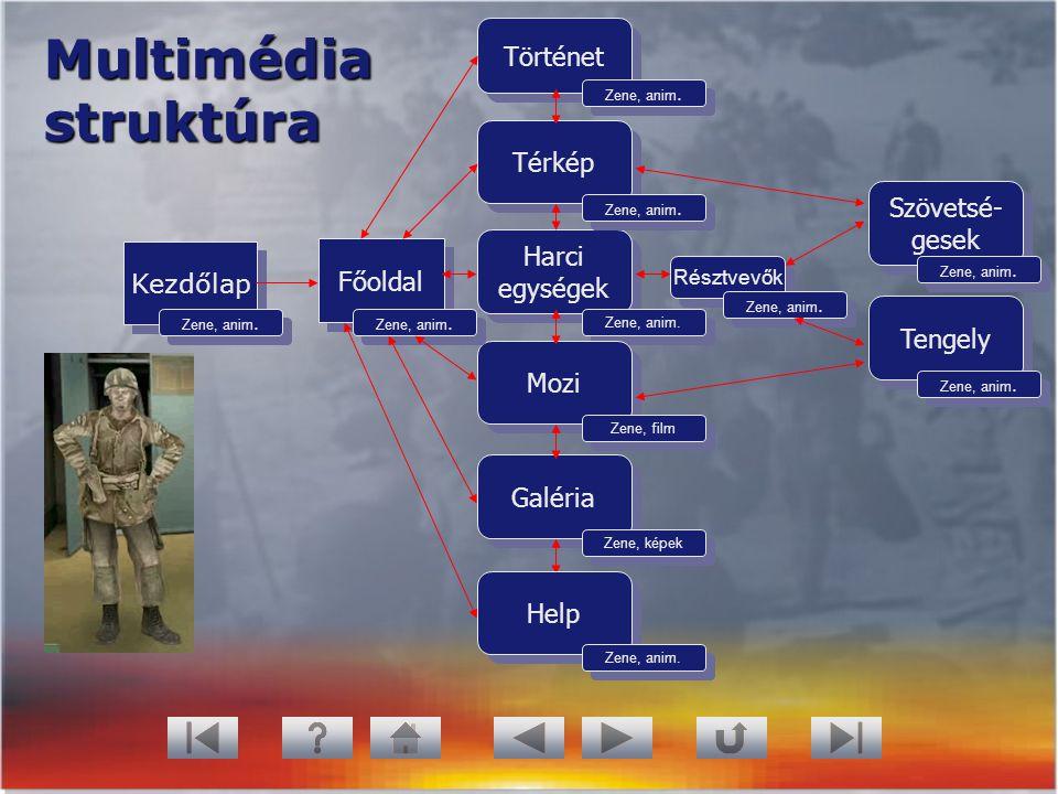 Multimédia struktúra Kezdőlap Főoldal Történet Térkép Harci egységek Galéria Zene, anim. Résztvevők Szövetsé- gesek Szövetsé- gesek Tengely Zene, anim
