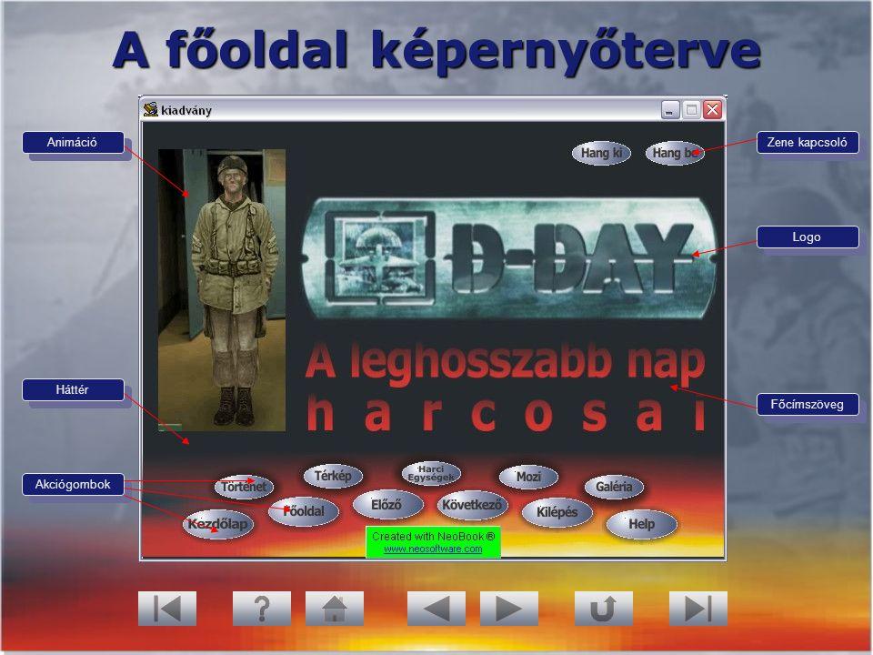 A főoldal képernyőterve Animáció Akciógombok Zene kapcsoló Logo Főcímszöveg Háttér