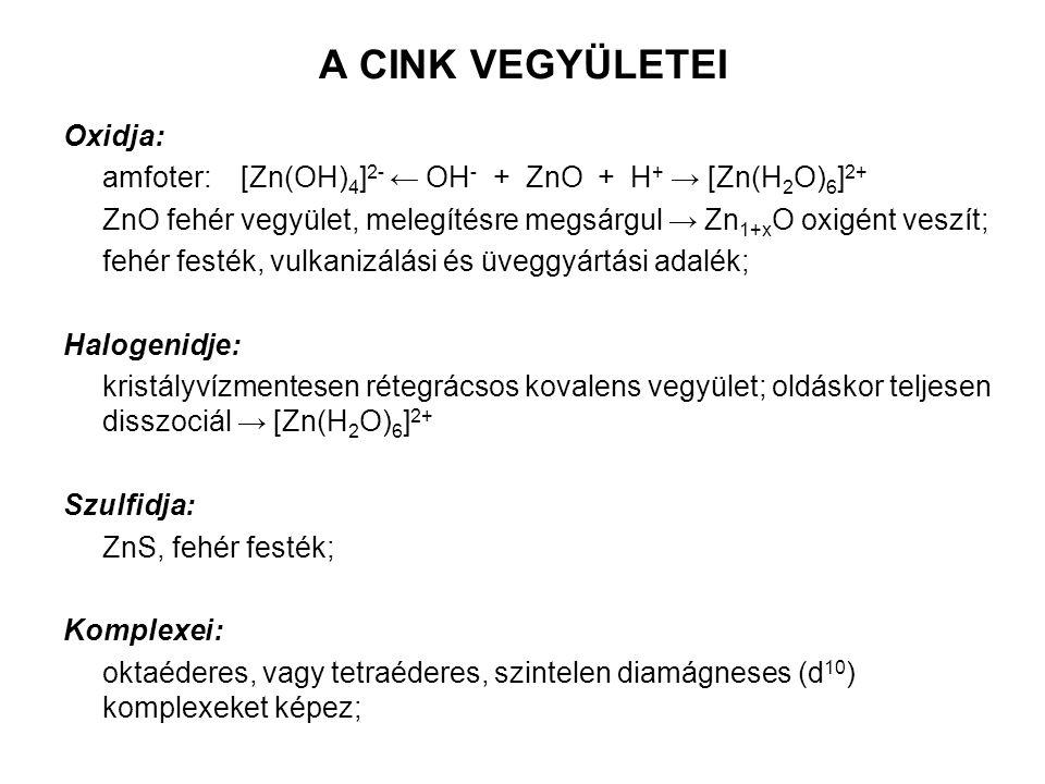 A CINK VEGYÜLETEI Oxidja: amfoter: [Zn(OH) 4 ] 2- ← OH - + ZnO + H + → [Zn(H 2 O) 6 ] 2+ ZnO fehér vegyület, melegítésre megsárgul → Zn 1+x O oxigént veszít; fehér festék, vulkanizálási és üveggyártási adalék; Halogenidje: kristályvízmentesen rétegrácsos kovalens vegyület; oldáskor teljesen disszociál → [Zn(H 2 O) 6 ] 2+ Szulfidja: ZnS, fehér festék; Komplexei: oktaéderes, vagy tetraéderes, szintelen diamágneses (d 10 ) komplexeket képez;