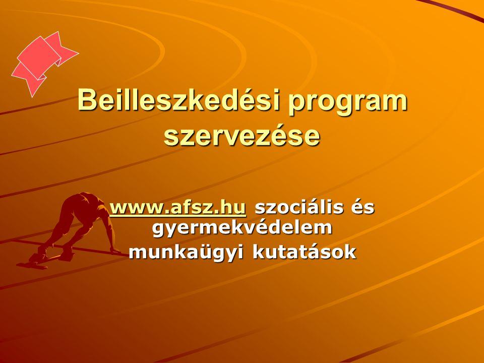 Beilleszkedési program szervezése www.afsz.huwww.afsz.hu szociális és gyermekvédelem www.afsz.hu munkaügyi kutatások