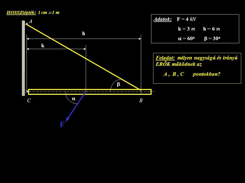HOSSZlépték: 1 cm  1 m F k h A BC   Adatok: F = 4 kN k = 3 m h = 6 m  = 60 o  = 30 o Feladat: milyen nagyságú és irányú ERŐK működnek az A, B, C pontokban?