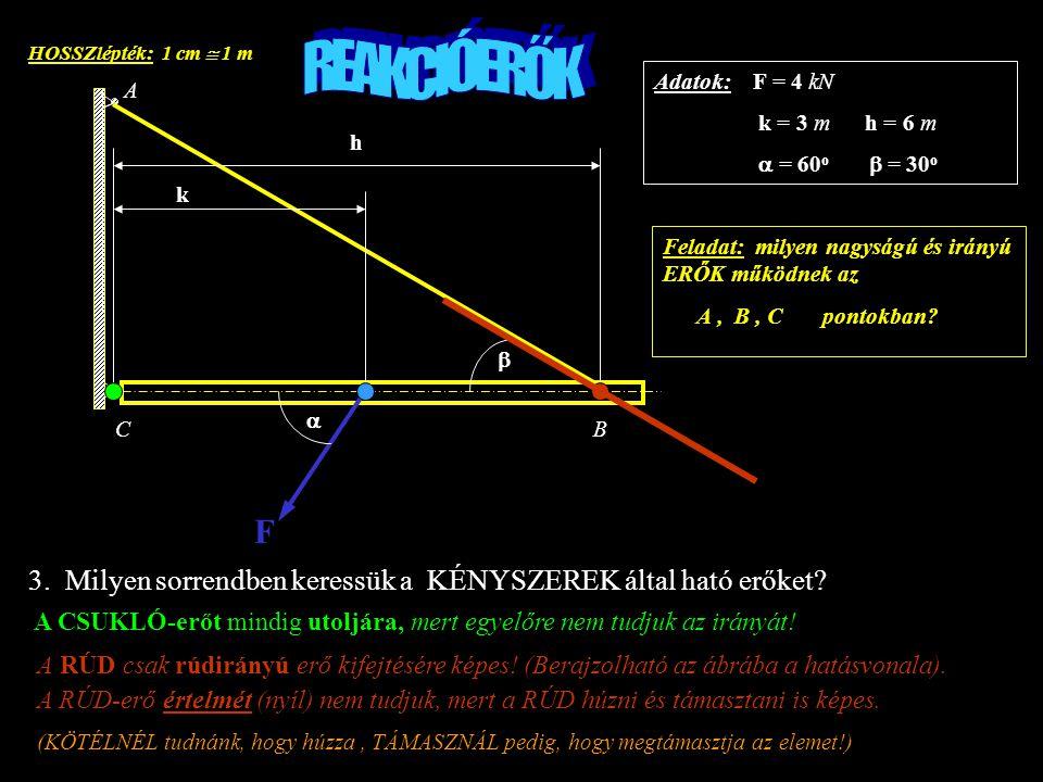 HOSSZlépték: 1 cm  1 m F k h A BC   Adatok: F = 4 kN k = 3 m h = 6 m  = 60 o  = 30 o Feladat: milyen nagyságú és irányú ERŐK működnek az A, B, C pontokban.