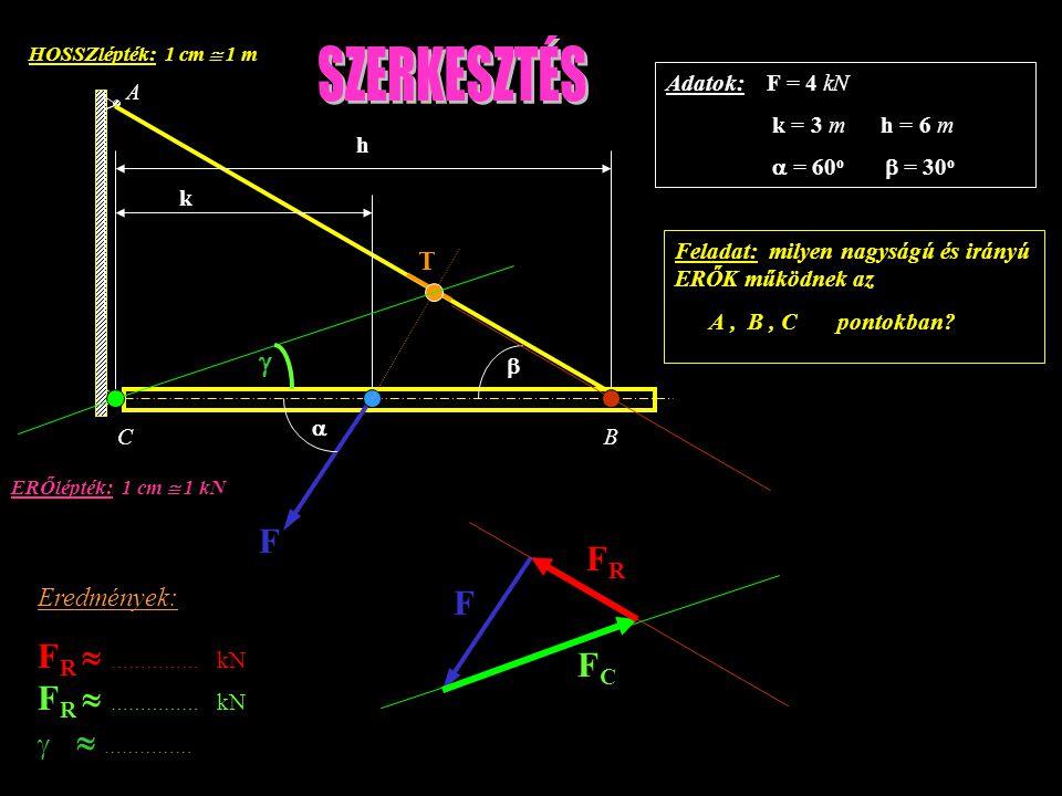 HOSSZlépték: 1 cm  1 m F k h A BC   Adatok: F = 4 kN k = 3 m h = 6 m  = 60 o  = 30 o Feladat: milyen nagyságú és irányú ERŐK működnek az A, B,