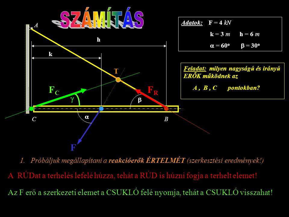 F k h A BC   Adatok: F = 4 kN k = 3 m h = 6 m  = 60 o  = 30 o Feladat: milyen nagyságú és irányú ERŐK működnek az A, B, C pontokban.