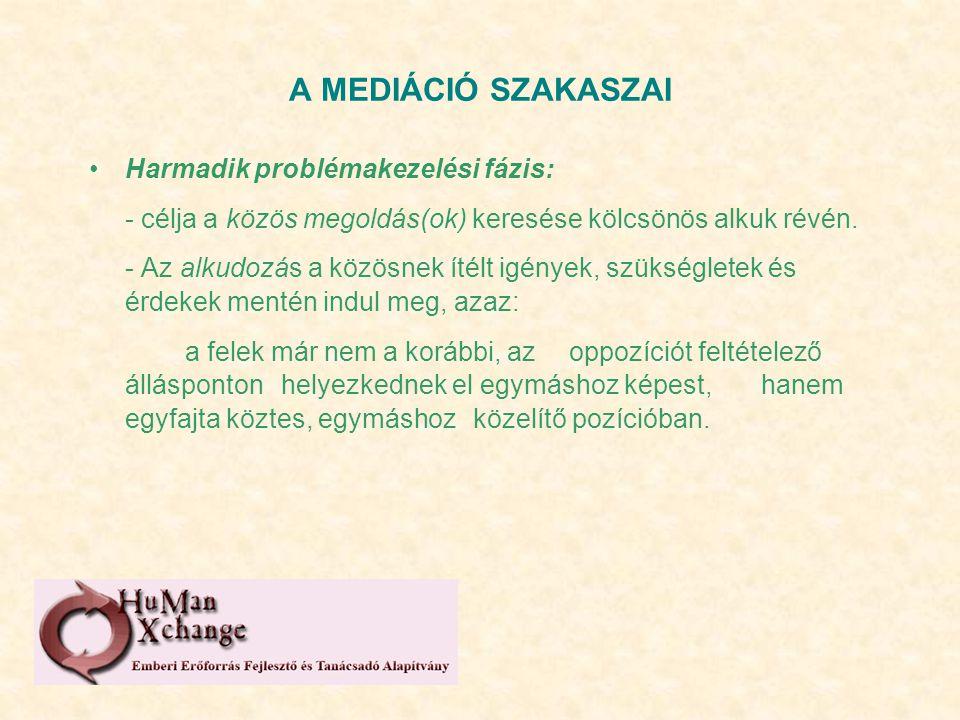 A MEDIÁCIÓ SZAKASZAI Harmadik problémakezelési fázis: - célja a közös megoldás(ok) keresése kölcsönös alkuk révén.