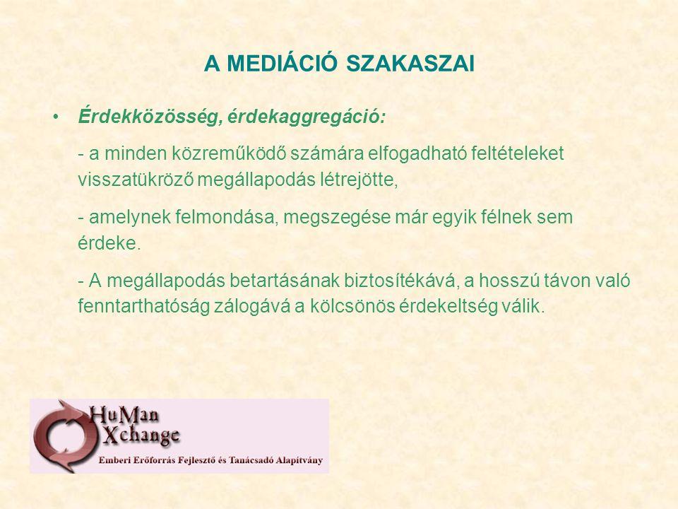 A MEDIÁCIÓ SZAKASZAI Érdekközösség, érdekaggregáció: - a minden közreműködő számára elfogadható feltételeket visszatükröző megállapodás létrejötte, -