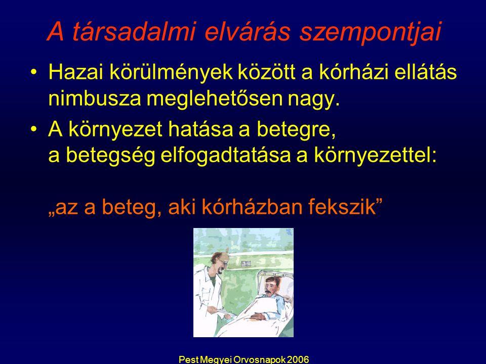 Pest Megyei Orvosnapok 2006 A társadalmi elvárás szempontjai Hazai körülmények között a kórházi ellátás nimbusza meglehetősen nagy.