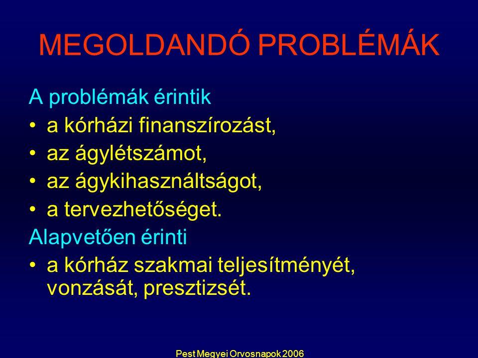Pest Megyei Orvosnapok 2006 MEGOLDANDÓ PROBLÉMÁK A problémák érintik a kórházi finanszírozást, az ágylétszámot, az ágykihasználtságot, a tervezhetőséget.