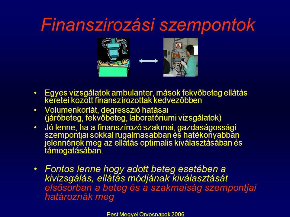 Pest Megyei Orvosnapok 2006 Finanszirozási szempontok Egyes vizsgálatok ambulanter, mások fekvőbeteg ellátás keretei között finanszírozottak kedvezőbben Volumenkorlát, degresszió hatásai (járóbeteg, fekvőbeteg, laboratóriumi vizsgálatok) Jó lenne, ha a finanszírozó szakmai, gazdaságossági szempontjai sokkal rugalmasabban és hatékonyabban jelennének meg az ellátás optimalis kiválasztásában és támogatásában.