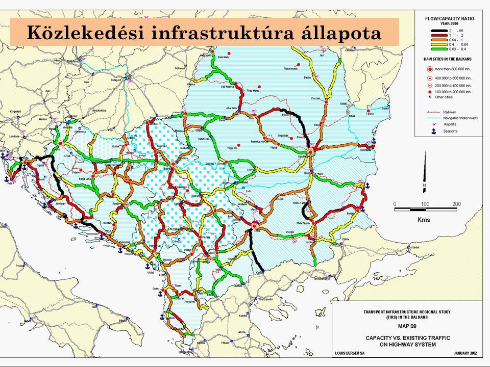 Közlekedési infrastruktúra állapota