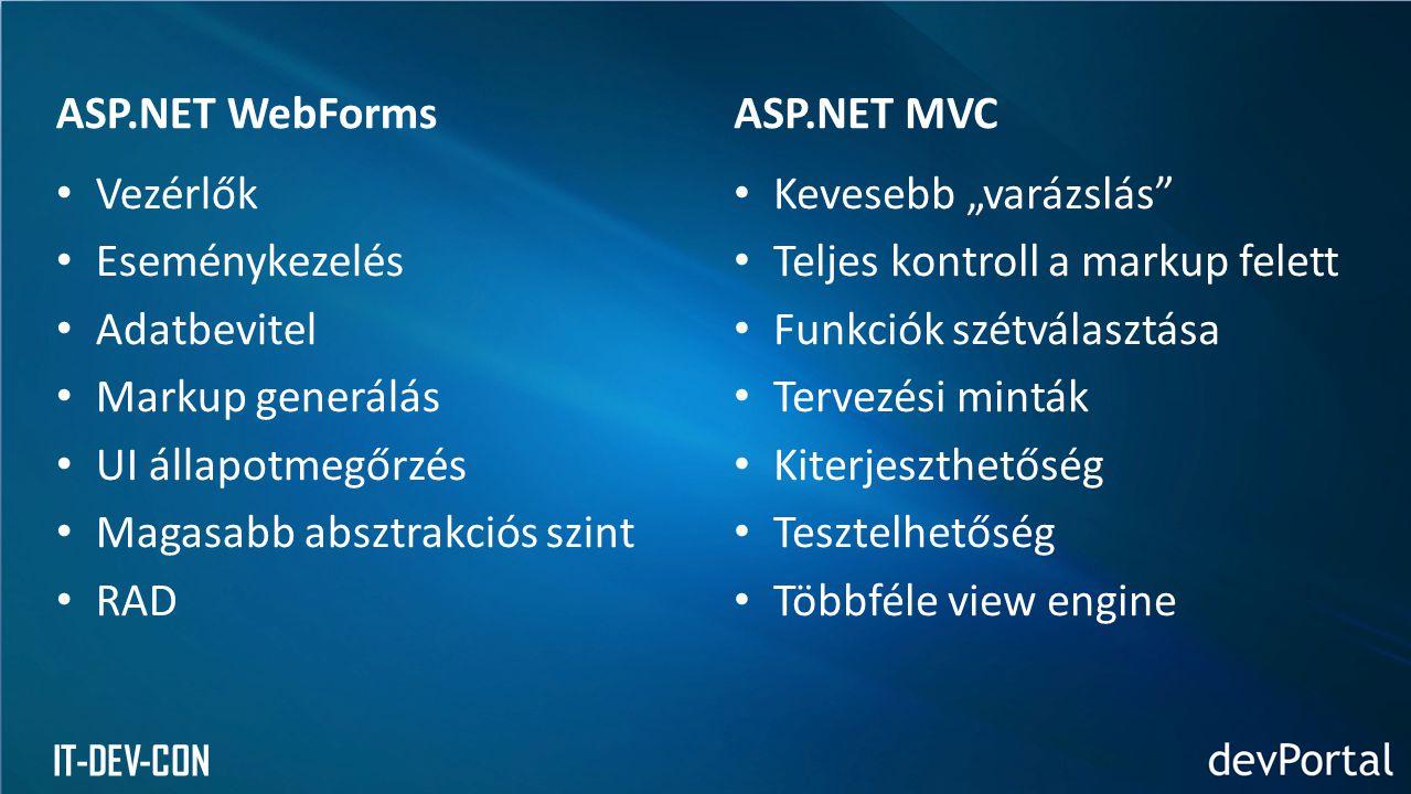 IT-DEV-CON ASP.NET WebForms Vezérlők Eseménykezelés Adatbevitel Markup generálás UI állapotmegőrzés Magasabb absztrakciós szint RAD ASP.NET MVC Kevese