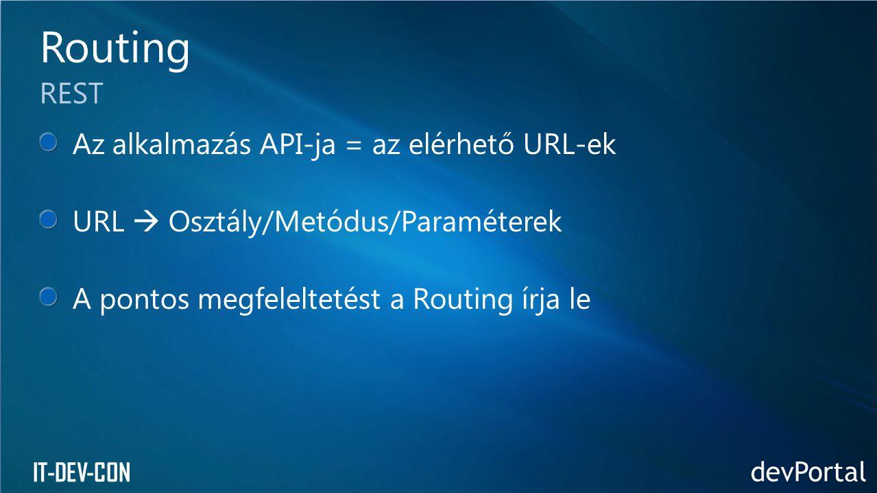 IT-DEV-CON Az alkalmazás API-ja = az elérhető URL-ek URL  Osztály/Metódus/Paraméterek A pontos megfeleltetést a Routing írja le Routing REST