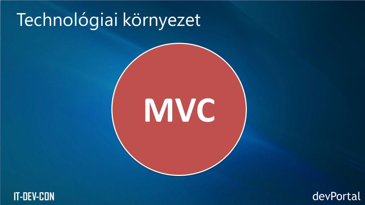 IT-DEV-CON Egy másik megközelítés Konvenciók Kérés  metódus Kiterjeszthetőség Tesztelhetőség Nem RAD Összefoglalás MVC az ASP.NET családban