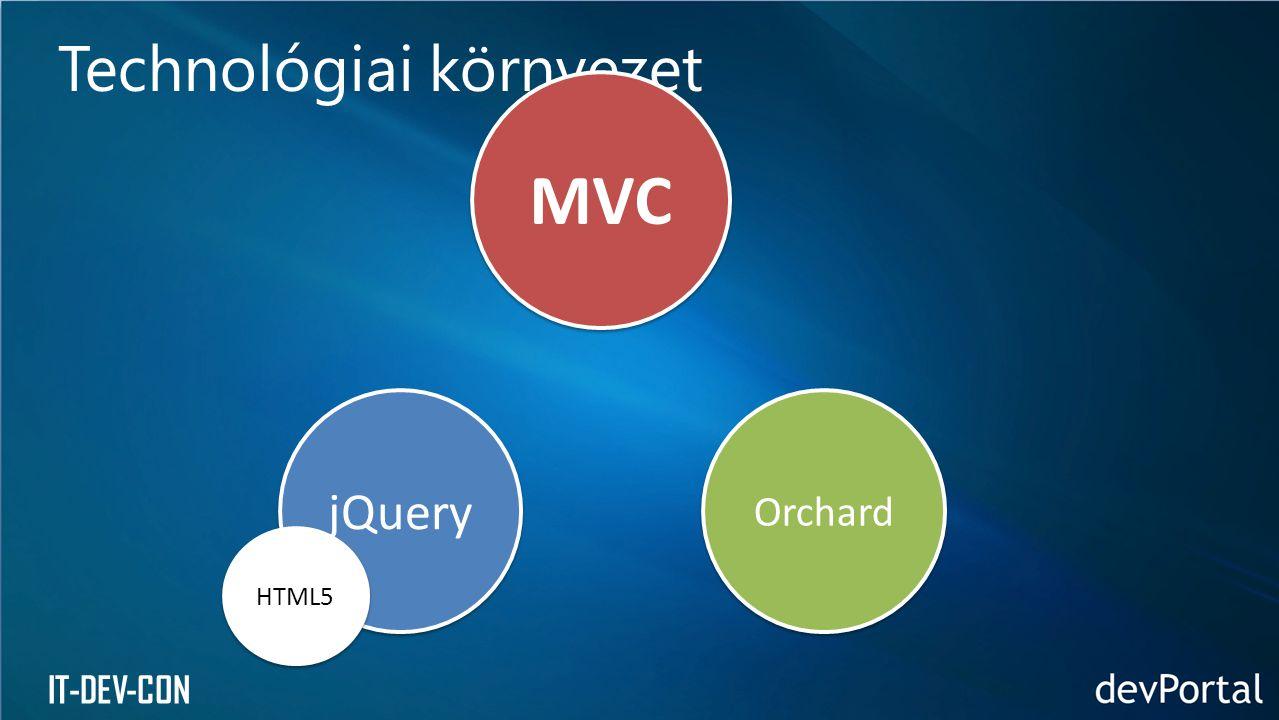 IT-DEV-CON Technológiai környezet HTML5