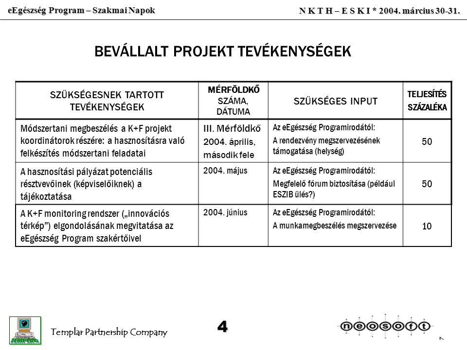 eEgészség Program – Szakmai Napok N K T H – E S K I * 2004.