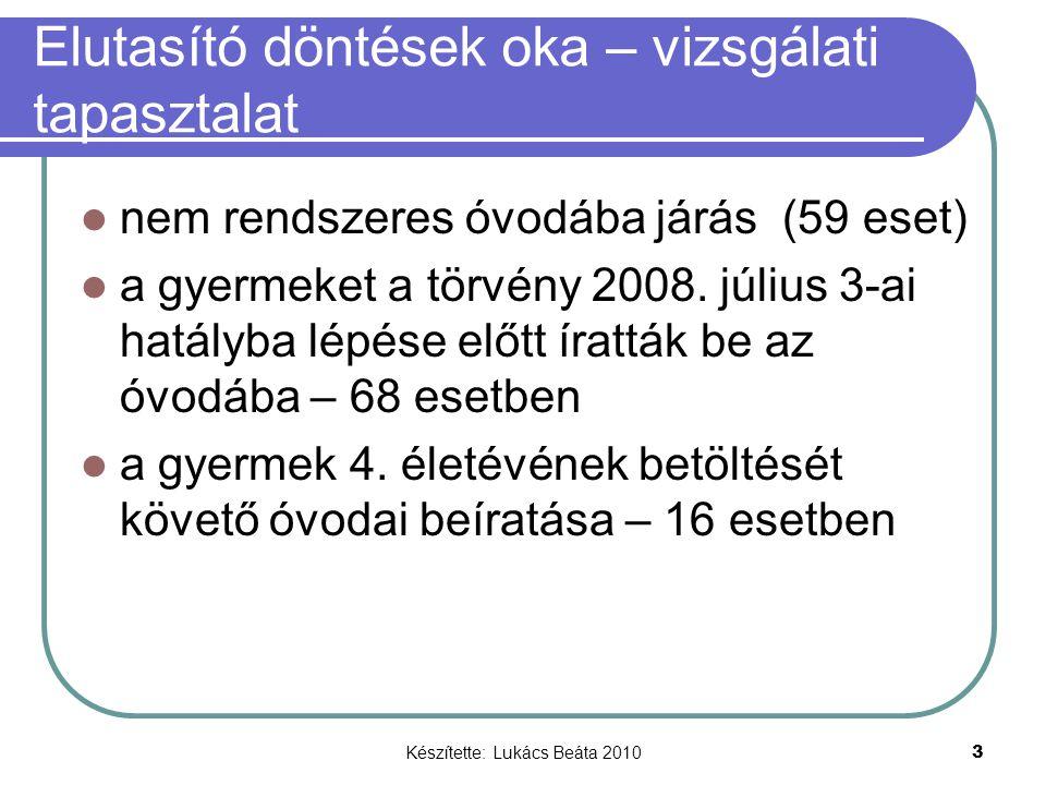Készítette: Lukács Beáta 2010 3 Elutasító döntések oka – vizsgálati tapasztalat nem rendszeres óvodába járás (59 eset) a gyermeket a törvény 2008.