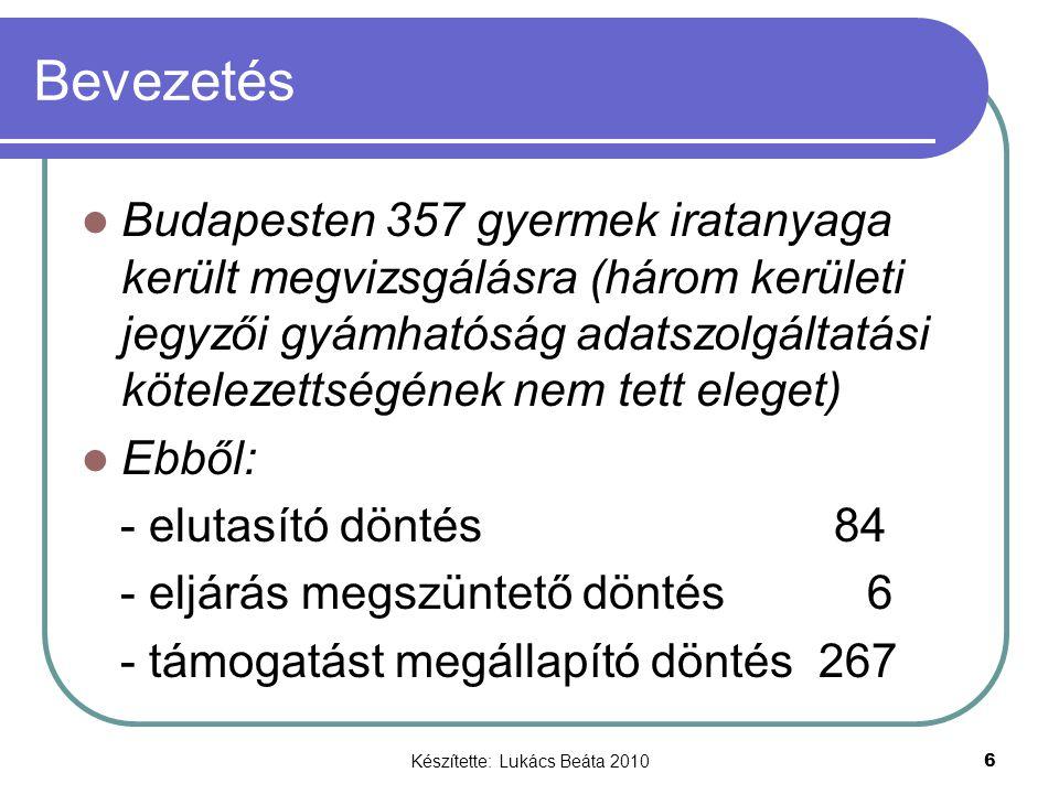 Készítette: Lukács Beáta 2010 6 Bevezetés Budapesten 357 gyermek iratanyaga került megvizsgálásra (három kerületi jegyzői gyámhatóság adatszolgáltatási kötelezettségének nem tett eleget) Ebből: - elutasító döntés 84 - eljárás megszüntető döntés 6 - támogatást megállapító döntés 267