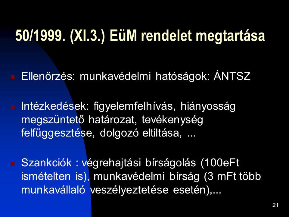21 50/1999. (XI.3.) EüM rendelet megtartása Ellenőrzés: munkavédelmi hatóságok: ÁNTSZ Intézkedések: figyelemfelhívás, hiányosság megszüntető határozat