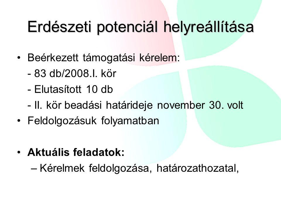 Erdészeti potenciál helyreállítása Beérkezett támogatási kérelem: - 83 db/2008.I.
