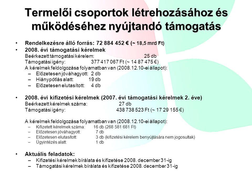 Fiatal mezőgazdasági termelők számára nyújtandó támogatás Támogatási kérelem: A kérelmek bírálata folyamatban van (2008.12.10-i állapot): Beérkezett: 2 514 db Rendelkezésre álló forrás: 69 657 364 € (~ 17,67 mrd Ft) Támogatási igény: 25 027 927 200Ft (~ 98 640 000 €) Jóváhagyott kérelmek száma: 1384 db Kötelezettség-vállalás: 13 782 613 600 Ft (~ 54 320 000 €) Elutasított kérelmek száma: 1 108 db (773 db ebből forráshiány miatt)
