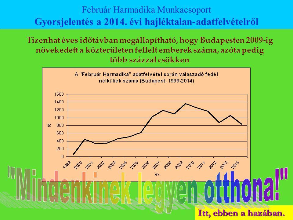 Itt, ebben a hazában. Február Harmadika Munkacsoport Gyorsjelentés a 2014. évi hajléktalan-adatfelvételről Tizenhat éves időtávban megállapítható, hog