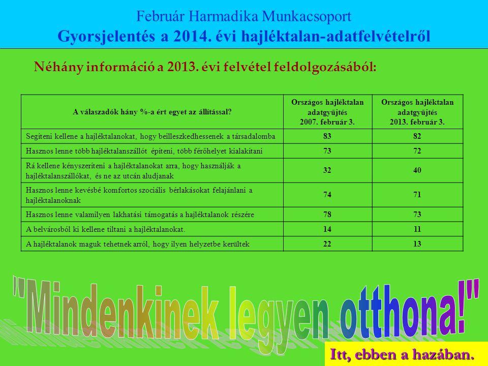 Itt, ebben a hazában.Néhány információ a 2013.