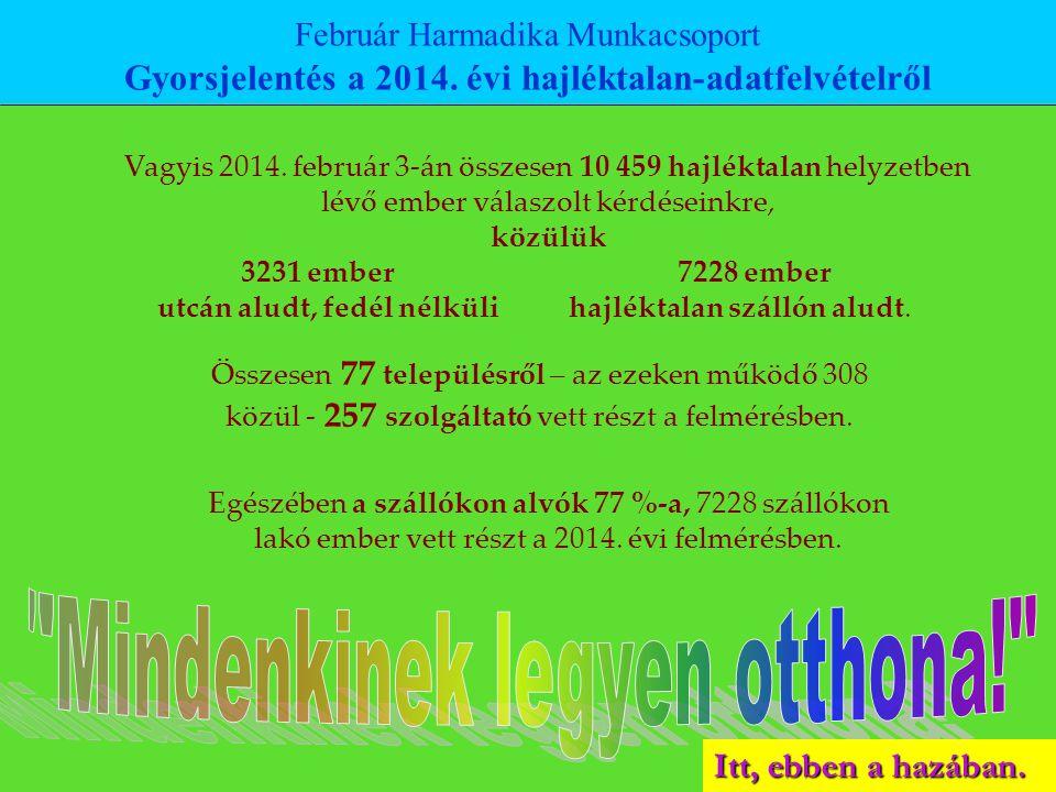 Itt, ebben a hazában. Összesen 77 településről – az ezeken működő 308 közül - 257 szolgáltató vett részt a felmérésben. Február Harmadika Munkacsoport