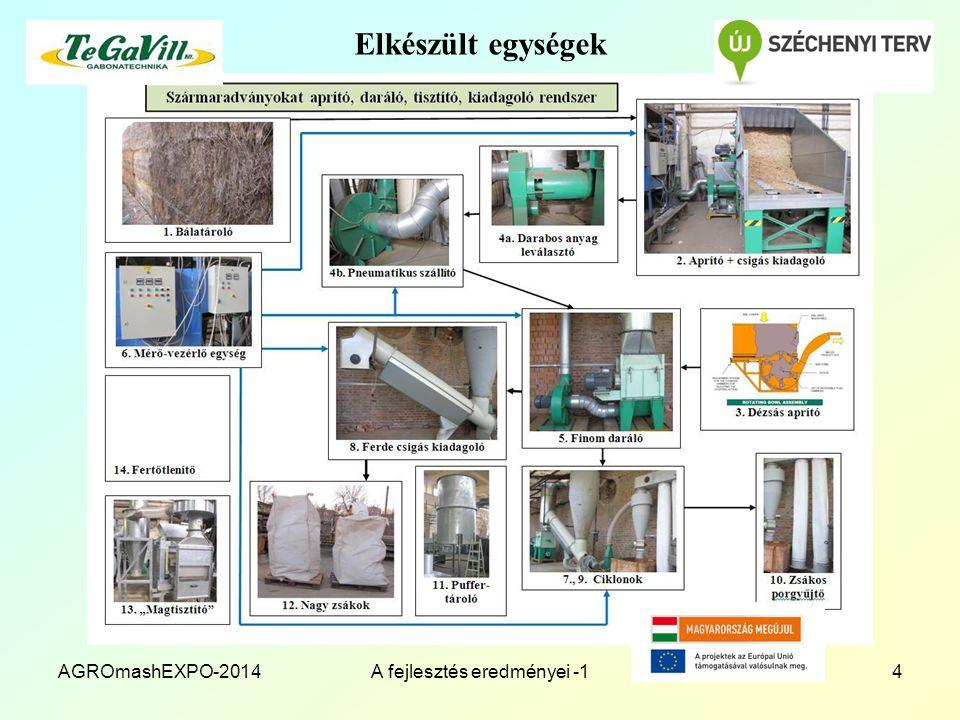Két vízszintes hengeres aprító AGROmashEXPO-2014A fejlesztés eredményei -15