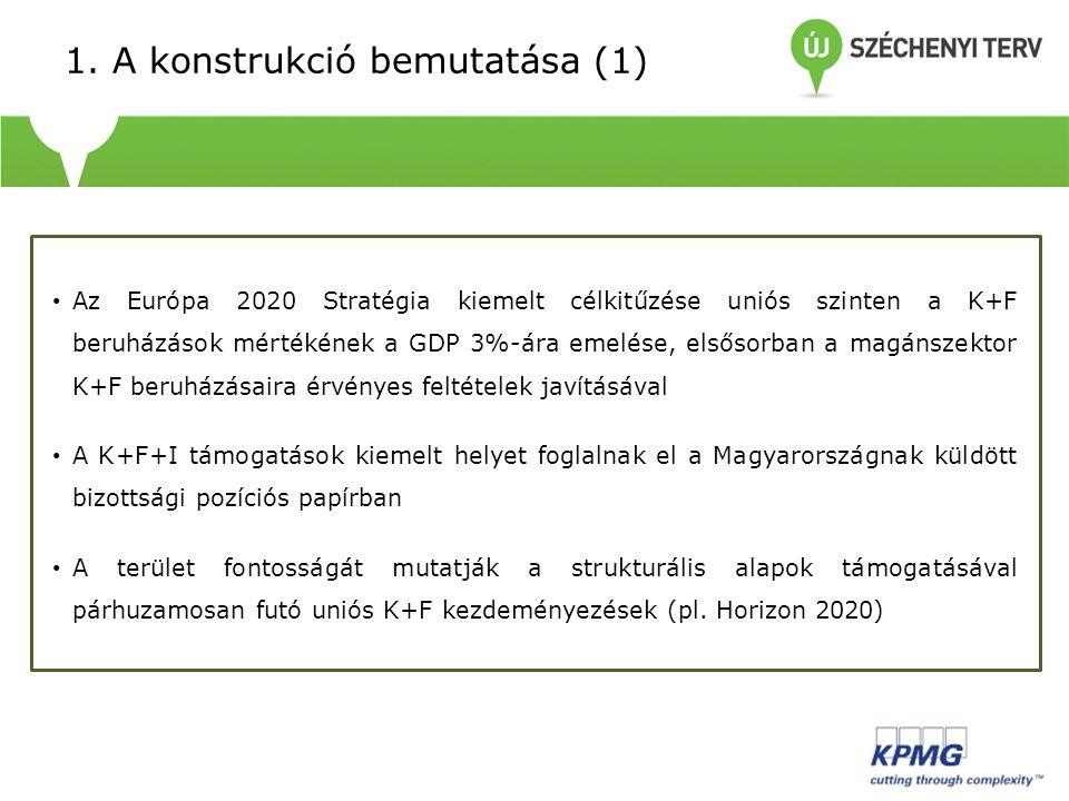 1. A konstrukció bemutatása (1) Az Európa 2020 Stratégia kiemelt célkitűzése uniós szinten a K+F beruházások mértékének a GDP 3%-ára emelése, elsősorb