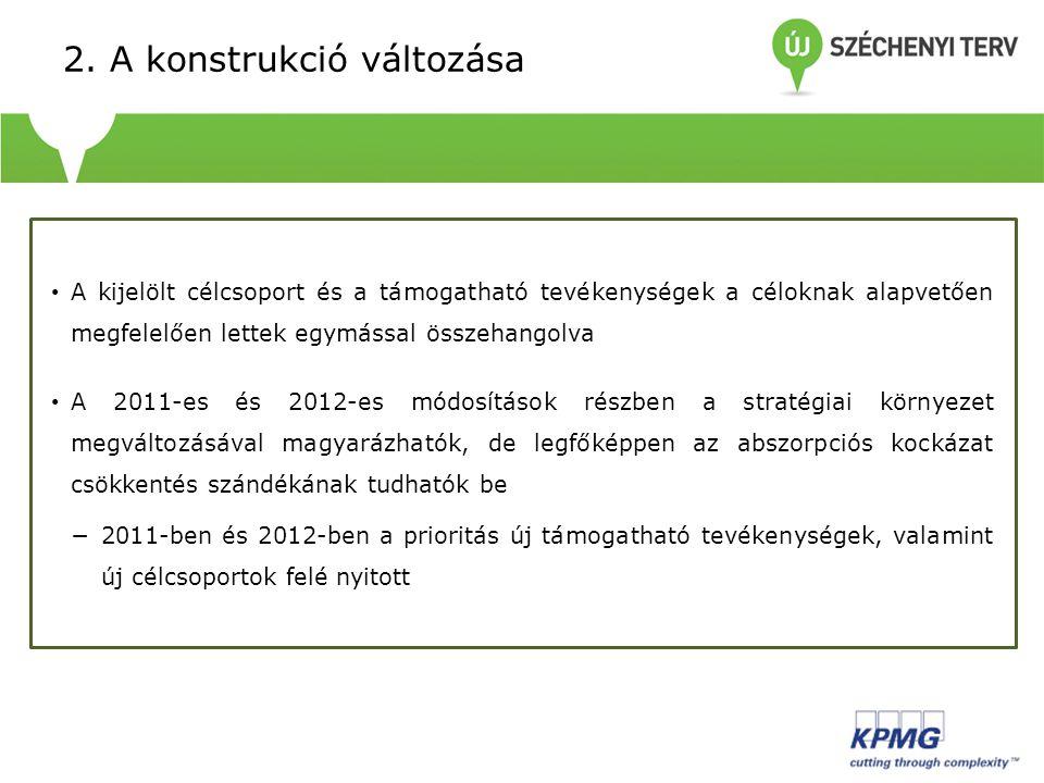 2. A konstrukció változása A kijelölt célcsoport és a támogatható tevékenységek a céloknak alapvetően megfelelően lettek egymással összehangolva A 201