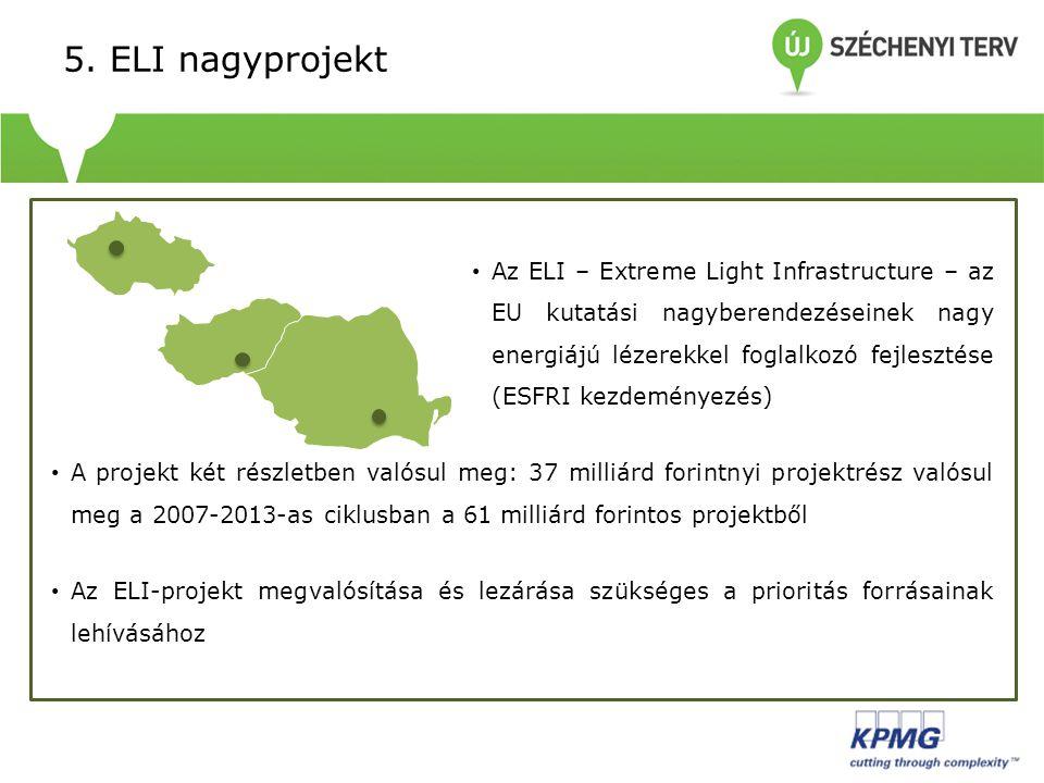 5. ELI nagyprojekt Az ELI – Extreme Light Infrastructure – az EU kutatási nagyberendezéseinek nagy energiájú lézerekkel foglalkozó fejlesztése (ESFRI