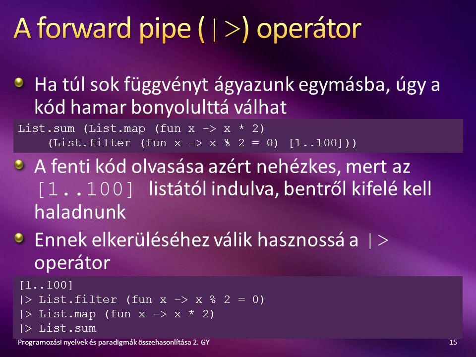 Ha túl sok függvényt ágyazunk egymásba, úgy a kód hamar bonyolulttá válhat 15Programozási nyelvek és paradigmák összehasonlítása 2. GY List.sum (List.