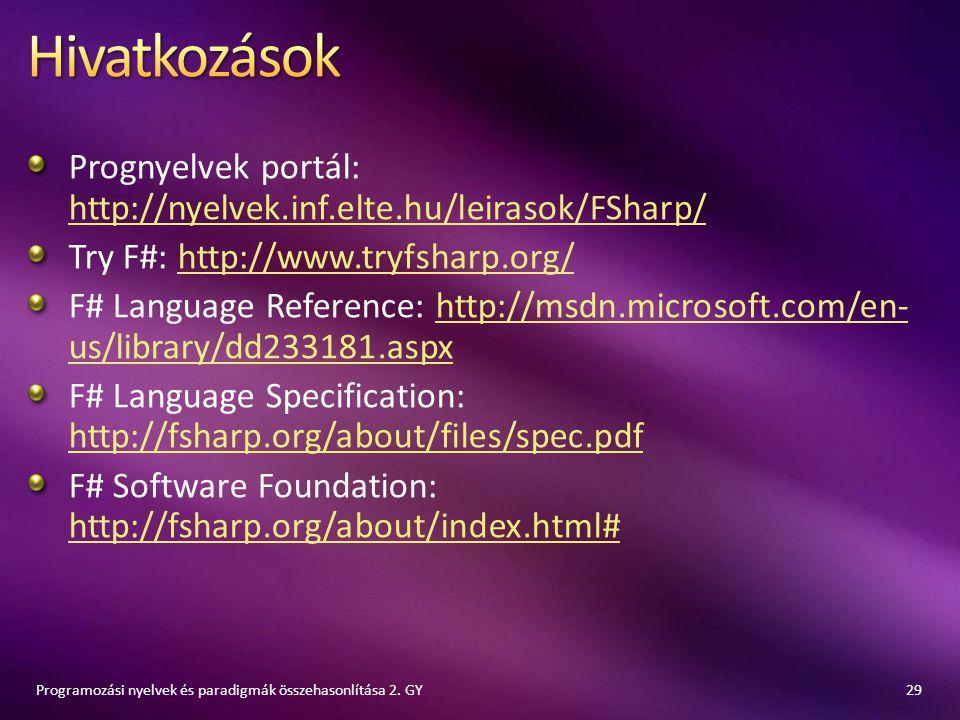 Prognyelvek portál: http://nyelvek.inf.elte.hu/leirasok/FSharp/ http://nyelvek.inf.elte.hu/leirasok/FSharp/ Try F#: http://www.tryfsharp.org/http://ww