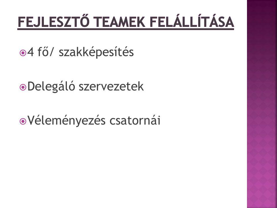 E-mail: gubicza.zsanett@mkik.hu Telefon: 20/8000-011