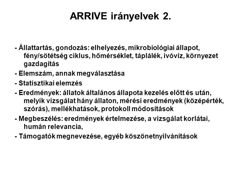 ARRIVE irányelvek 2. - Állattartás, gondozás: elhelyezés, mikrobiológiai állapot, fény/sötétség ciklus, hőmérséklet, táplálék, ivóvíz, környezet gazda