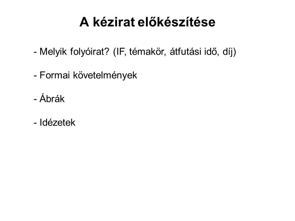 A kézirat előkészítése - Melyik folyóirat? (IF, témakör, átfutási idő, díj) - Formai követelmények - Ábrák - Idézetek