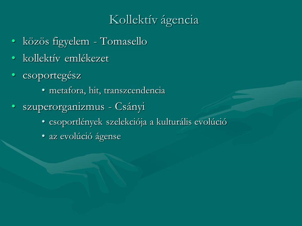 Kollektív ágencia közös figyelem - Tomaselloközös figyelem - Tomasello kollektív emlékezetkollektív emlékezet csoportegészcsoportegész metafora, hit,
