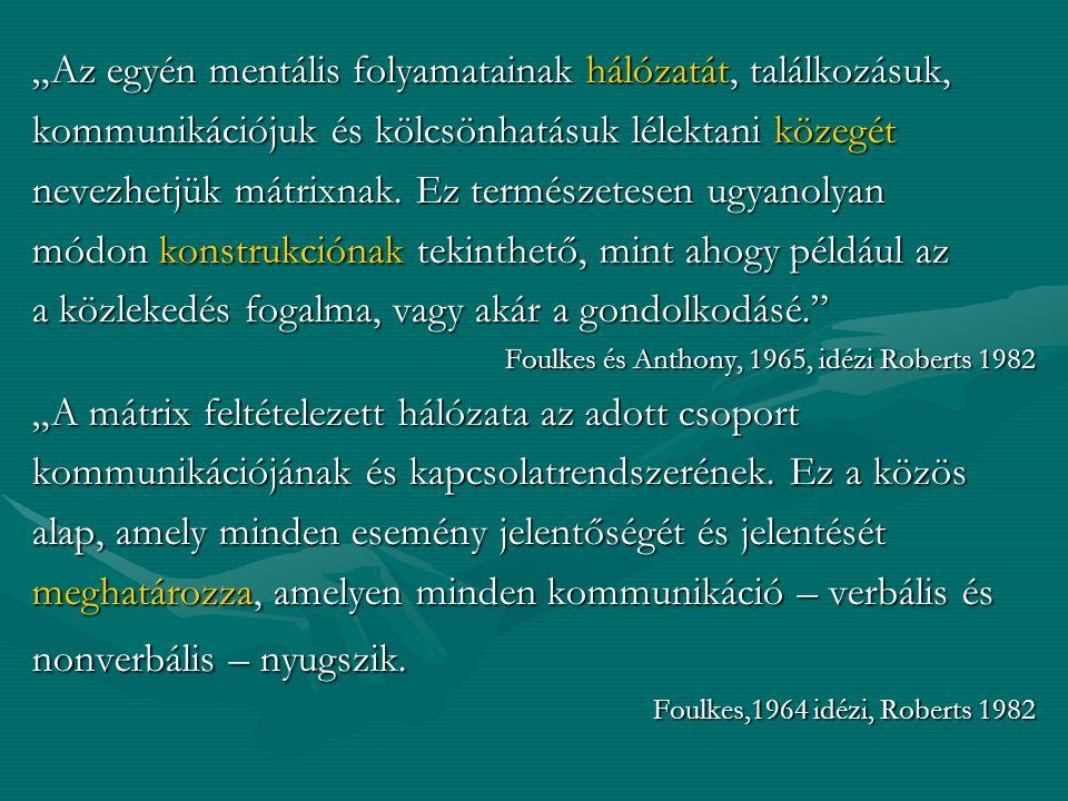 Kollektív ágencia közös figyelem - Tomaselloközös figyelem - Tomasello kollektív emlékezetkollektív emlékezet csoportegészcsoportegész metafora, hit, transzcendenciametafora, hit, transzcendencia szuperorganizmus - Csányiszuperorganizmus - Csányi csoportlények szelekciója a kulturális evolúciócsoportlények szelekciója a kulturális evolúció az evolúció ágenseaz evolúció ágense