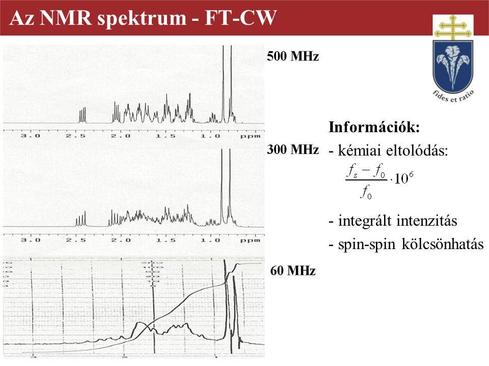 Simulation in Matlab FID - Free Induction Decay Intenzitás-Idő  Intenzitás-Frekvencia FT - Megfelelő szorzófügvénnyel simítható - Adatpontok száma  zérustöltéssel S/N arány javítható.