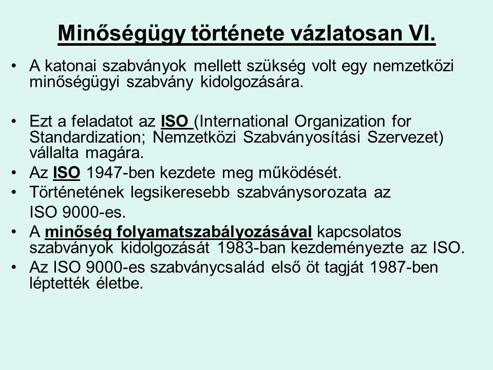 Minőségügy története vázlatosan VI. A katonai szabványok mellett szükség volt egy nemzetközi minőségügyi szabvány kidolgozására. Ezt a feladatot az IS