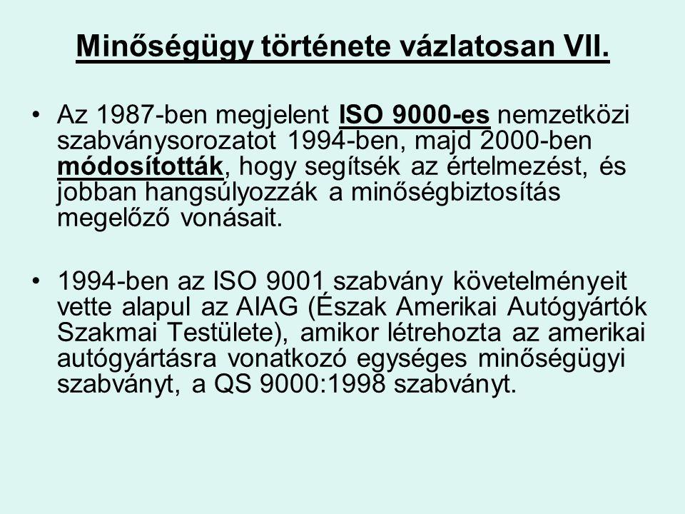 Minőségügy története vázlatosan VII. Az 1987-ben megjelent ISO 9000-es nemzetközi szabványsorozatot 1994-ben, majd 2000-ben módosították, hogy segítsé