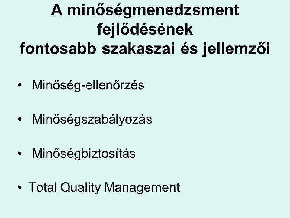 A minőségmenedzsment fejlődésének fontosabb szakaszai és jellemzői Minőség-ellenőrzés Minőségszabályozás Minőségbiztosítás Total Quality Management