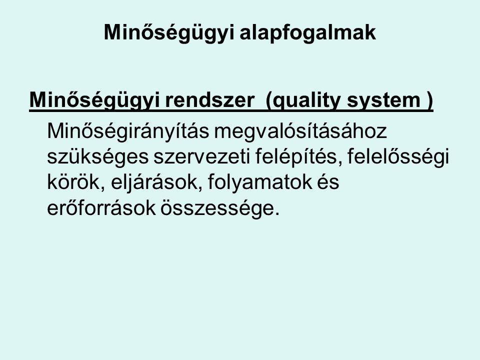 Minőségügyi alapfogalmak Minőségügyi rendszer (quality system ) Minőségirányítás megvalósításához szükséges szervezeti felépítés, felelősségi körök, eljárások, folyamatok és erőforrások összessége.
