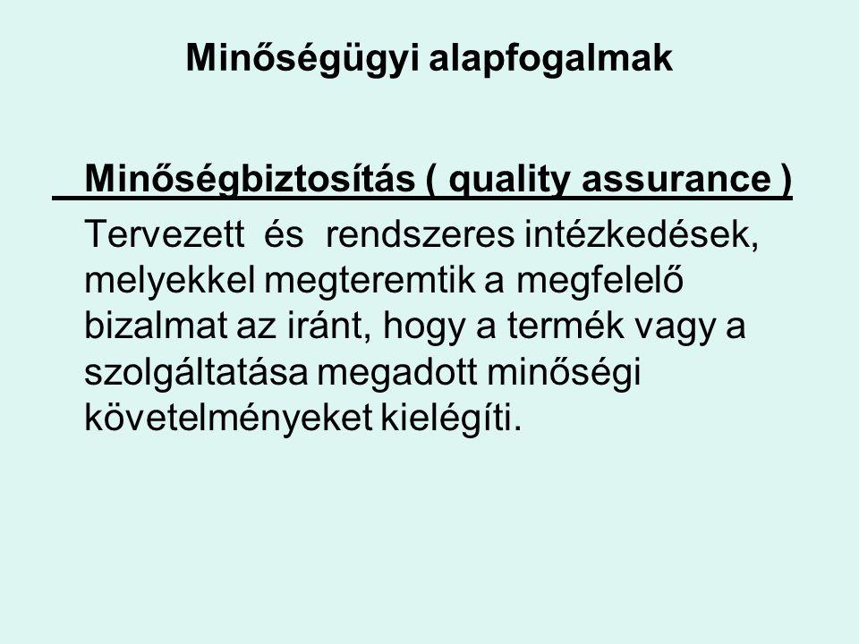 Minőségügyi alapfogalmak Minőségbiztosítás ( quality assurance ) Tervezett és rendszeres intézkedések, melyekkel megteremtik a megfelelő bizalmat az iránt, hogy a termék vagy a szolgáltatása megadott minőségi követelményeket kielégíti.