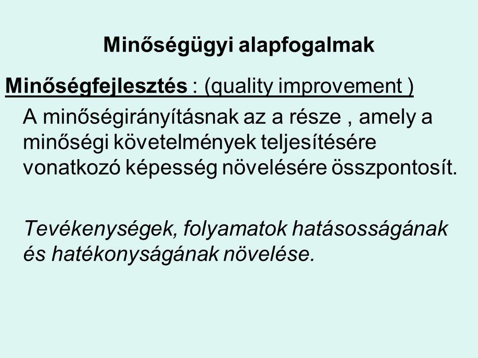 Minőségügyi alapfogalmak Minőségfejlesztés : (quality improvement ) A minőségirányításnak az a része, amely a minőségi követelmények teljesítésére vonatkozó képesség növelésére összpontosít.