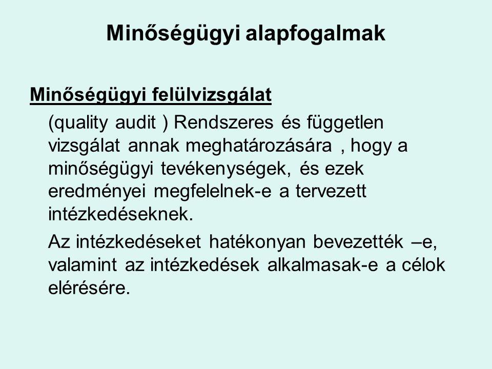 Minőségügyi alapfogalmak Minőségügyi felülvizsgálat (quality audit ) Rendszeres és független vizsgálat annak meghatározására, hogy a minőségügyi tevékenységek, és ezek eredményei megfelelnek-e a tervezett intézkedéseknek.