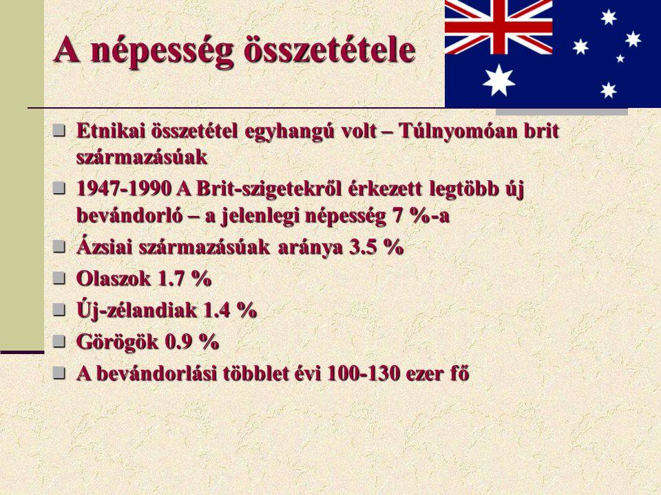 A népesség összetétele Etnikai összetétel egyhangú volt – Túlnyomóan brit származásúak Etnikai összetétel egyhangú volt – Túlnyomóan brit származásúak